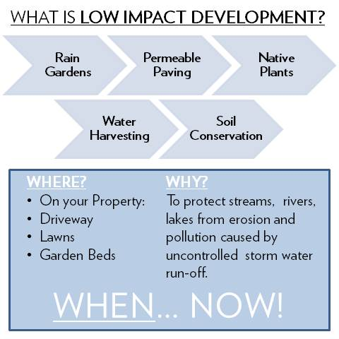 How to create your own low-impact property